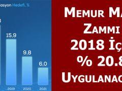2018 Yılı Memur Maaşları Zam Oranları Belli Oldu!..